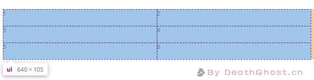CSS Grid网格布局