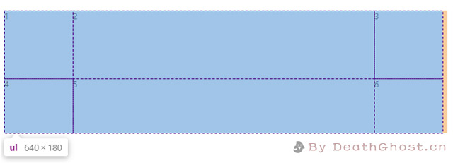 CSS Grid 网格布局