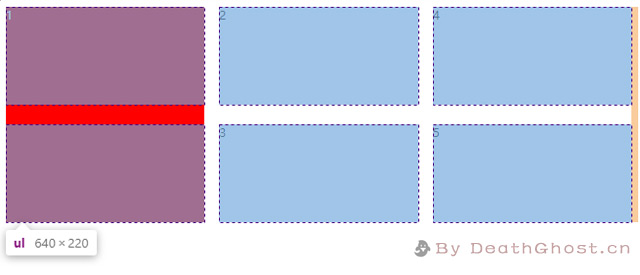 CSS Grid 网格布局 grid-row grid-column