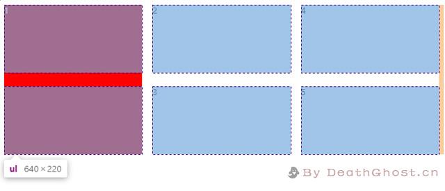 CSS Grid 网格布局 grid-row grid-column