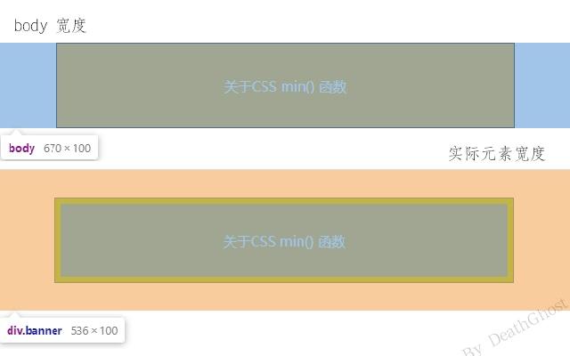 CSS min() 函数应用示例