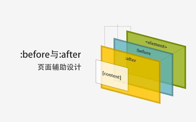 合理借助CSS伪元素:before与:after实现页面辅助设计 CSS伪元素实例应用技巧 - 来源:孙志锋的个人网站(个人博客)- deathghost.cn
